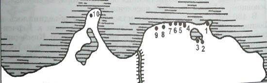 Античные сельские поселения IV- середины III вв. до н.э. (по А. А. Масленникову)