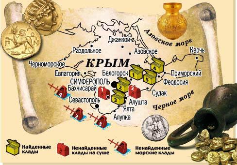 Крымские клады, найденные в разное время