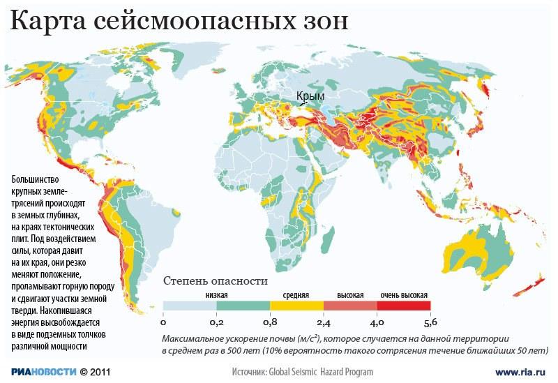 crimea-seismo-zone