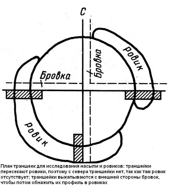 ustroistvo-kurganov3
