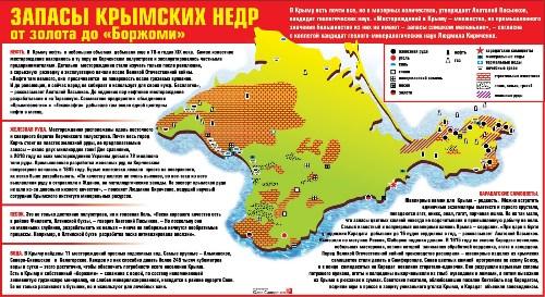 zapasy-krymskih-nedr