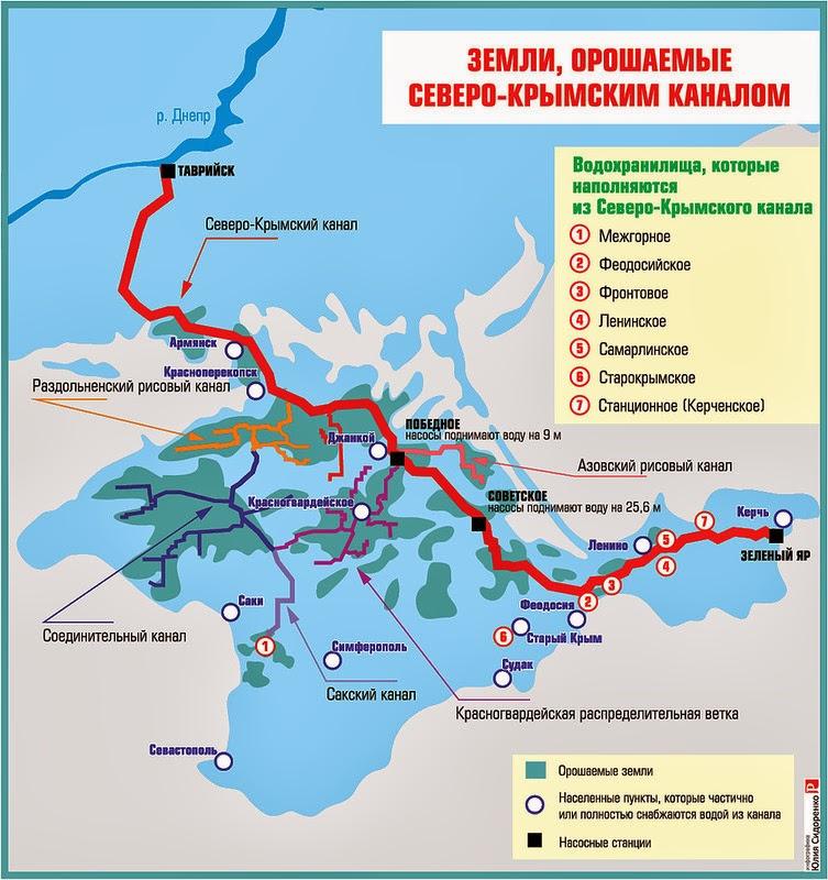 severo-krymskiy-kanal